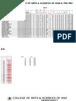 CSM120 (dbms)DCT2-A.xlsx