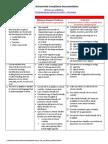 school wide compliance checklist final