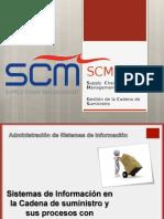 SCM Presentacion Para Exponer
