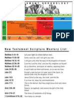New Testament Chronology