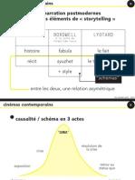 Cinémas Contemporains (2) - document de projection