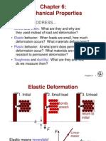 Propiedades Mecanicas Fractura y Fatiga