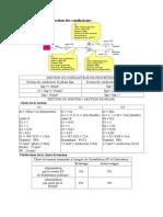 Détermination de la section des conducteurs.doc