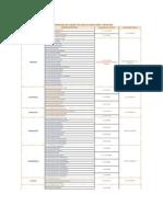 Cronograma Cierre de Pap 2015