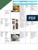arted curriculum map 2