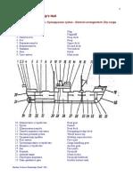 Maritime Technical Terminology Rus