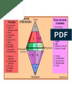 Triangulos de Streckeisen
