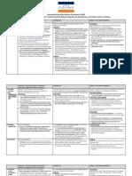 CU Scorecard Comparison of Ethics Reform 2015