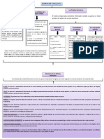 Titulo I decreto 2649 MAPA CONCEPTUAL.pdf