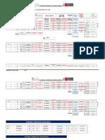 Informe de Practicas de Redes de Apoyo Triangulacion Datos_ok
