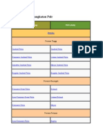 Daftar Tanda Kepangkatan Polr