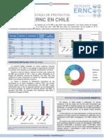 2015 Rfdgvdfgsdeporte ERNC