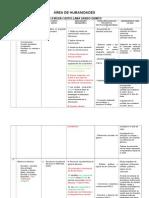 Malla Lenguaje y Sociales ED. FÍSICA TECNOLOGÍA 2014 (2)