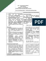 Aula 9 - Processo Civil Inter. - Roteiro 1.pdf