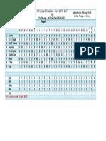 Jadwal Dinas Maret-April 2015