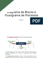 Diagrama de Blocos e Fluxograma de Processos 05mar2014.pptx