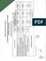 0Cuadro de Evaluacion Tecnica