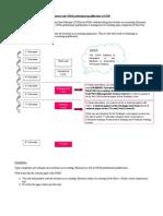 Programme Structure CIMA UUM