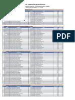 Lista Aptitud Especificas Enero 2015