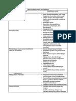 Tabel Klasifikasi Kejang Dan Gejalanya
