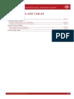 Table of Loading Density