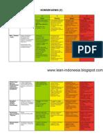 RCA Tools.pdf