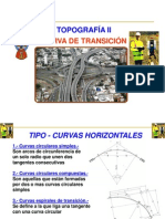 91956316-Curva-Transicion(1).pdf