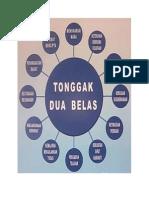 tonggak 12 2