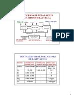 Procesos Separación Con Carbón en Hidrometalurgia