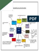 MAPA MENTAL DE LA FILOSOFIA GRIEGA.docx