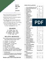 Census List - 2015 Spring Census