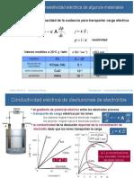 Conductividad electrica en soluciones.ppt
