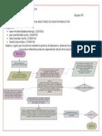 Diagrama de flujo de Oxido Reduccion