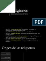 Las Religiones 21 Sep 2013