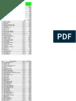 Precios Materiales y Alquiles Abril 2015