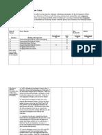 patrickthorntonwisconsinteacherselfreviewform2014-2015-2