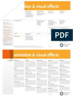 Curriculum Chart Animation AVE (California)