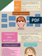 Infografía del Autismo