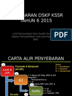 Penyebaran DSKP KSSR Tahun 6 .pptx.ppt