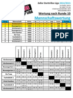 MAN Wertung 2014-2015 nach Runde 10.pdf