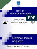 Sistema Electoral Uruguayo.ppt