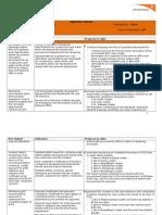 Construction Report-FEB 2015