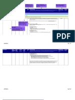 SAP Revenue Audit Program Sample