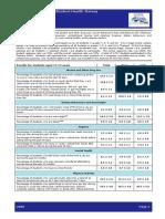 2008 Thailand Fact Sheet
