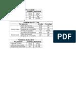 analisis cuantitativo fonemas