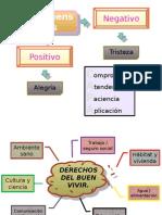 Universidad y Buen Vivir.pptx