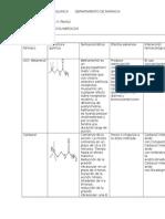 lista farmacos.doc