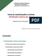 Capitulo 2 - Distrbuicao Continua de Cargas_2015