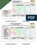 BOLETA DE CALIFICACIONES PREPRIMARIA Y PRIMARIA