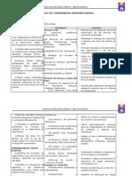 Cartel de Contenidos Diversificados de Comunicación